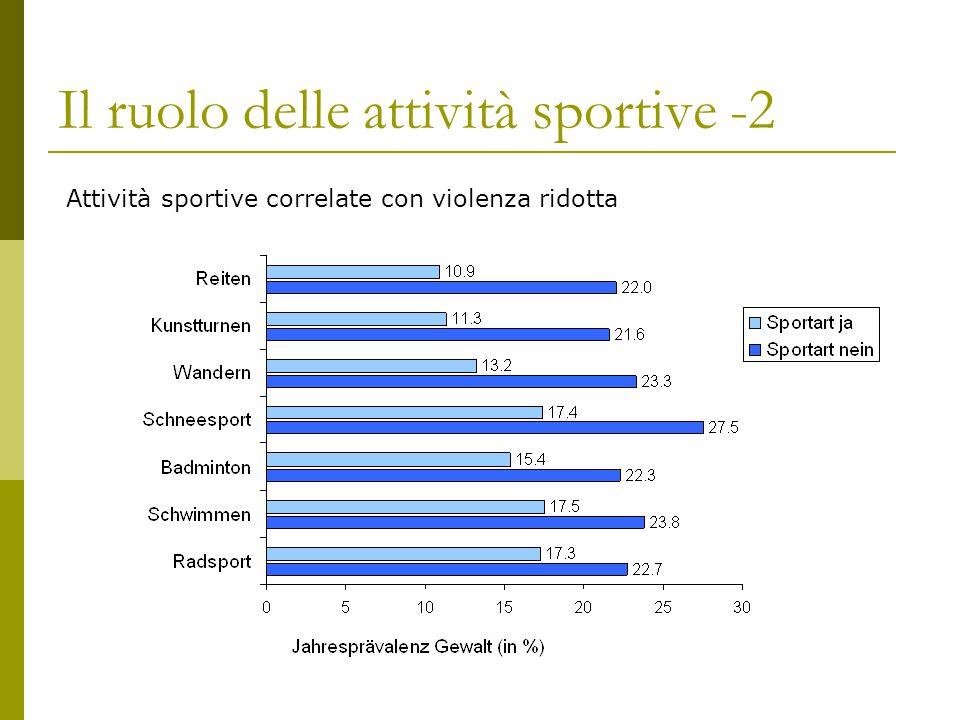 Il ruolo delle attività sportive -2 Attività sportive correlate con violenza ridotta