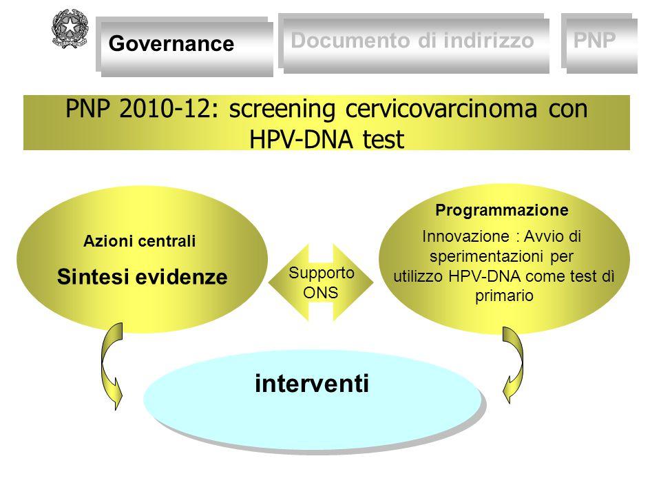 Governance Documento di indirizzo PNP Accountability dell'organizzazione e sostenibilità della prevenzione L'attenzione all'efficacia degli interventi come determinata (anche) dai modelli organizzativi, porta a identificare (..) un gruppo di determinanti che agiscono negativamente nella relazione organizzazione-> servizi erogati-> effetti sulla popolazione, Tra questi sono identificati come primari :  la non fruibilità per tutta la popolazione eleggibile di interventi efficaci (come, ad esempio, gli screening oncologici, le vaccinazioni, la diagnosi precoce di alcune malattie infettive);  la mancata implementazione di nuovi interventi più costo-efficaci (vaccinazione HPV e screening HPV-DNA);  la scarsa fruibilità, innanzitutto per le organizzazioni sanitarie e i professionisti, di sistemi informatici, inclusi quelli con finalità di sorveglianza;