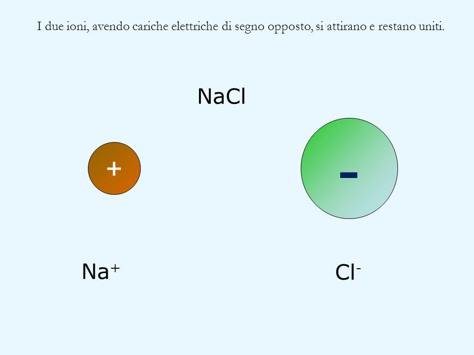 + - Na + I due ioni, avendo cariche elettriche di segno opposto, si attirano e restano uniti. Cl - NaCl