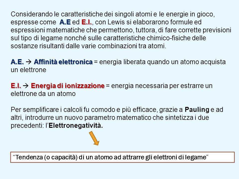 A.EE.I. Considerando le caratteristiche dei singoli atomi e le energie in gioco, espresse come A.E ed E.I., con Lewis si elaborarono formule ed espres