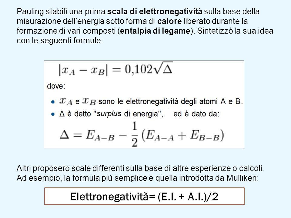 Pauling stabilì una prima scala di elettronegatività sulla base della misurazione dell'energia sotto forma di calore liberato durante la formazione di