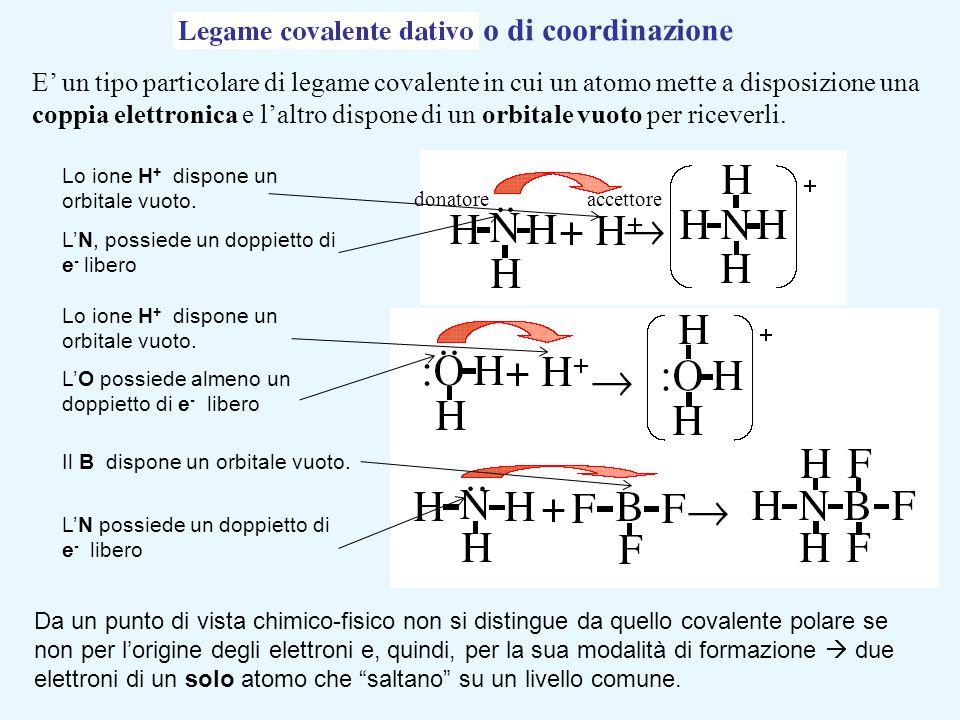 o di coordinazione donatoreaccettore E' un tipo particolare di legame covalente in cui un atomo mette a disposizione una coppia elettronica e l'altro