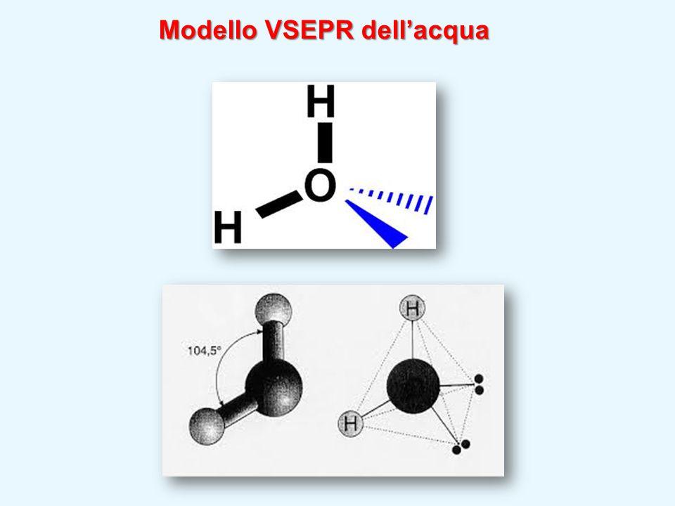 Modello VSEPR dell'acqua