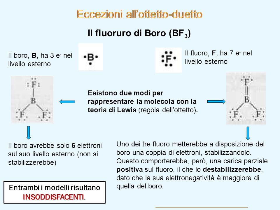 Il fluoruro di Boro (BF 3 ) Esistono due modi per rappresentare la molecola con la teoria di Lewis (regola dell'ottetto). Il boro avrebbe solo 6 elett