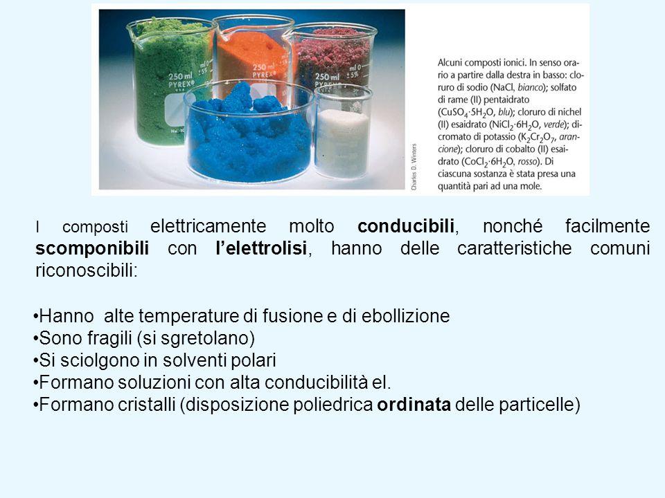 I composti elettricamente molto conducibili, nonché facilmente scomponibili con l'elettrolisi, hanno delle caratteristiche comuni riconoscibili: Hanno
