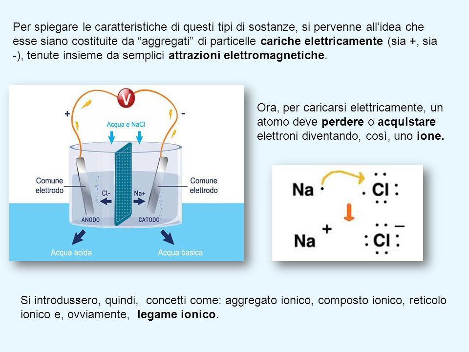 """Per spiegare le caratteristiche di questi tipi di sostanze, si pervenne all'idea che esse siano costituite da """"aggregati"""" di particelle cariche elettr"""