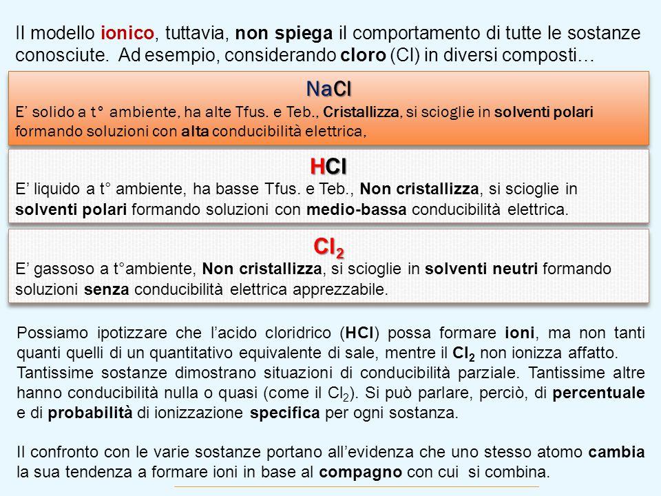 Il modello ionico, tuttavia, non spiega il comportamento di tutte le sostanze conosciute. Ad esempio, considerando cloro (Cl) in diversi composti… NaC