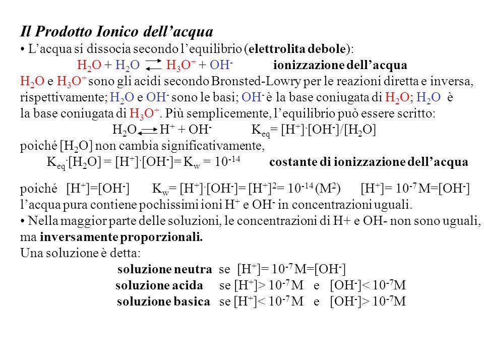 Il Prodotto Ionico dell'acqua L'acqua si dissocia secondo l'equilibrio (elettrolita debole): H 2 O + H 2 O H 3 O + + OH - ionizzazione dell'acqua H 2 O e H 3 O + sono gli acidi secondo Bronsted-Lowry per le reazioni diretta e inversa, rispettivamente; H 2 O e OH - sono le basi; OH - è la base coniugata di H 2 O; H 2 O è la base coniugata di H 3 O +.