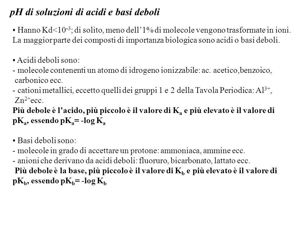 pH di soluzioni di acidi e basi deboli Hanno Kd<10 -3 ; di solito, meno dell'1% di molecole vengono trasformate in ioni.