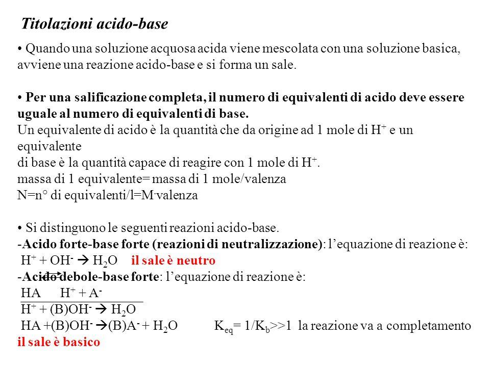 Titolazioni acido-base Quando una soluzione acquosa acida viene mescolata con una soluzione basica, avviene una reazione acido-base e si forma un sale.