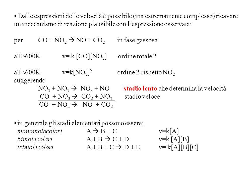 Dalle espressioni delle velocità è possibile (ma estremamente complesso) ricavare un meccanismo di reazione plausibile con l'espressione osservata: per CO + NO 2  NO + CO 2 in fase gassosa aT>600Kv= k [CO][NO 2 ] ordine totale 2 aT<600Kv=k[NO 2 ] 2 ordine 2 rispetto NO 2 suggerendo NO 2 + NO 2  NO 3 + NO stadio lento che determina la velocità CO + NO 3  CO 2 + NO 2 stadio veloce CO + NO 2  NO + CO 2 in generale gli stadi elementari possono essere: monomolecolariA  B + Cv=k[A] bimolecolariA + B  C + Dv=k [A][B] trimolecolariA + B + C  D + Ev= k[A][B][C]