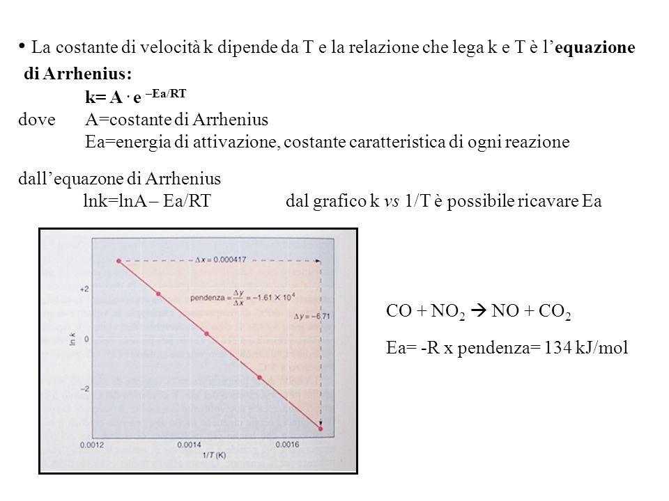 La costante di velocità k dipende da T e la relazione che lega k e T è l'equazione di Arrhenius: k= A.