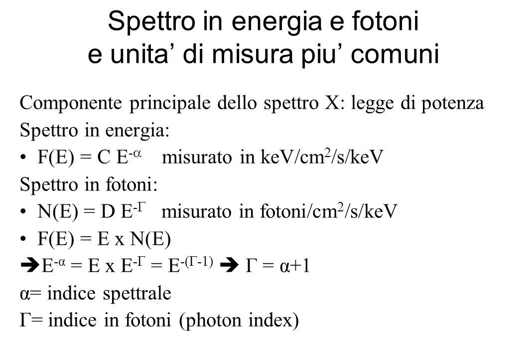 Spettro in energia e fotoni e unita' di misura piu' comuni Componente principale dello spettro X: legge di potenza Spettro in energia: F(E) = C E -  misurato in keV/cm 2 /s/keV Spettro in fotoni: N(E) = D E -  misurato in fotoni/cm 2 /s/keV F(E) = E x N(E)  E -α = E x E -Γ = E -(Γ-1)  Γ = α+1 α= indice spettrale Γ= indice in fotoni (photon index)