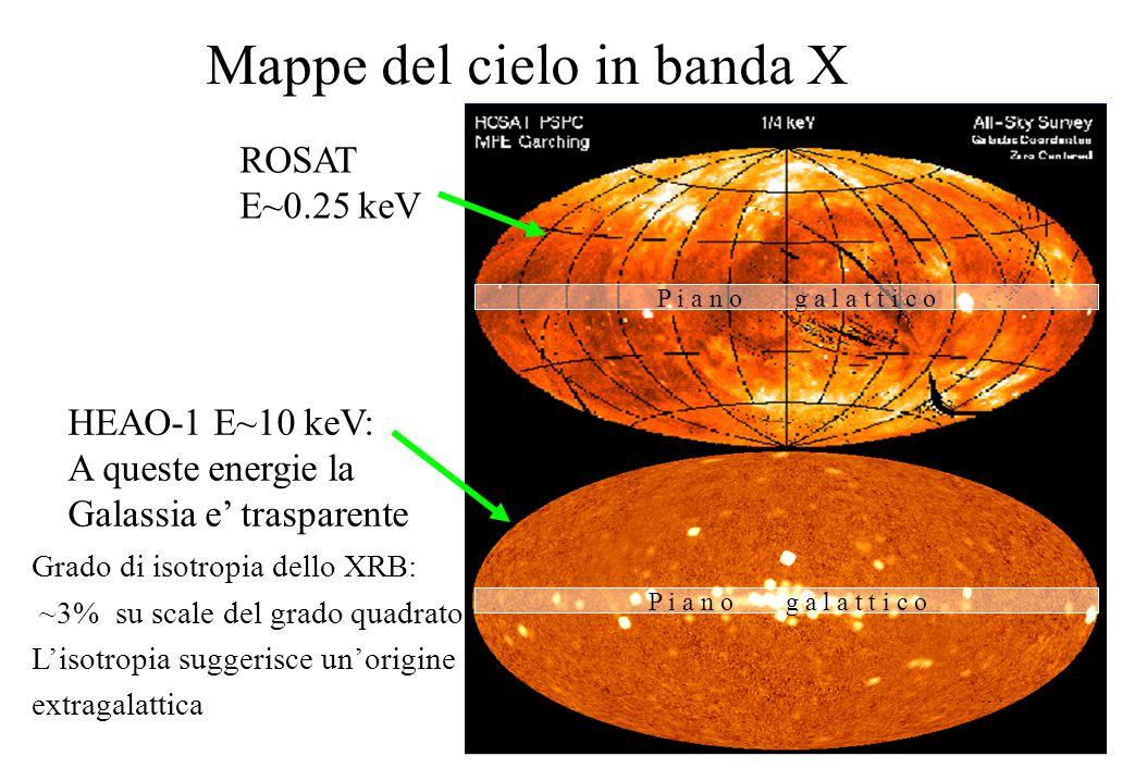 ROSAT E~0.25 keV HEAO-1 E~10 keV: A queste energie la Galassia e' trasparente Grado di isotropia dello XRB: ~3% su scale del grado quadrato L'isotropia suggerisce un'origine extragalattica Mappe del cielo in banda X P i a n o g a l a t t i c o