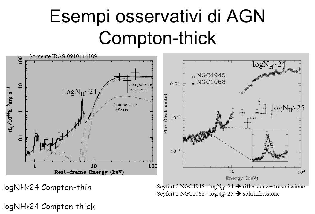 Esempi osservativi di AGN Compton-thick logN H >25 logN H ~24 Componente trasmessa Componente riflessa Seyfert 2 NGC4945 : logN H ~24  riflessione + trasmissione Seyfert 2 NGC1068 : logN H >25  sola riflessione Sorgente IRAS 09104+4109 logNH<24 Compton-thin logNH>24 Compton thick