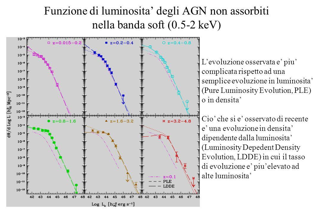 Funzione di luminosita' degli AGN non assorbiti nella banda soft (0.5-2 keV) L'evoluzione osservata e' piu' complicata rispetto ad una semplice evoluzione in luminosita' (Pure Luminosity Evolution, PLE) o in densita' Cio' che si e' osservato di recente e' una evoluzione in densita' dipendente dalla luminosita' (Luminosity Depedent Density Evolution, LDDE) in cui il tasso di evoluzione e' piu'elevato ad alte luminosita'