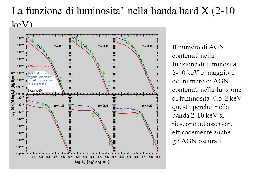 La funzione di luminosita' nella banda hard X (2-10 keV) Il numero di AGN contenuti nella funzione di luminosita' 2-10 keV e' maggiore del numero di A