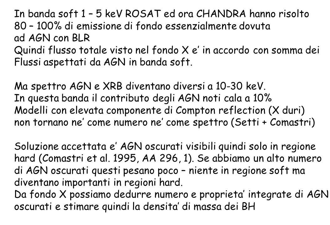 In banda soft 1 – 5 keV ROSAT ed ora CHANDRA hanno risolto 80 – 100% di emissione di fondo essenzialmente dovuta ad AGN con BLR Quindi flusso totale visto nel fondo X e' in accordo con somma dei Flussi aspettati da AGN in banda soft.