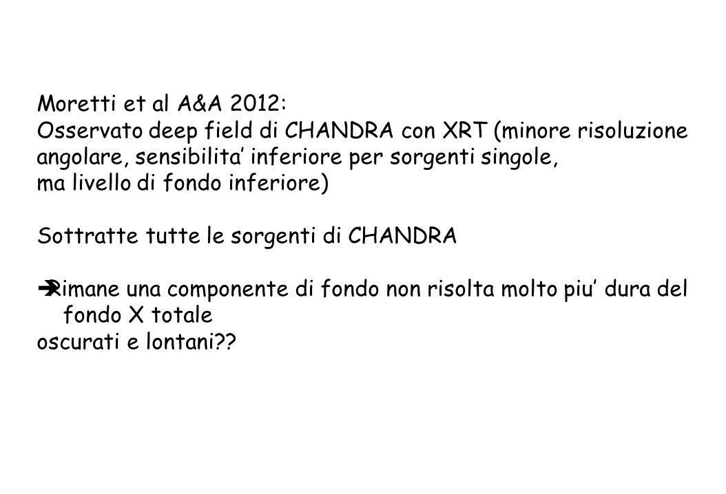 Moretti et al A&A 2012: Osservato deep field di CHANDRA con XRT (minore risoluzione angolare, sensibilita' inferiore per sorgenti singole, ma livello