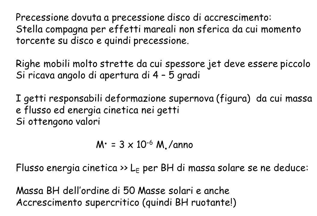 Precessione dovuta a precessione disco di accrescimento: Stella compagna per effetti mareali non sferica da cui momento torcente su disco e quindi pre