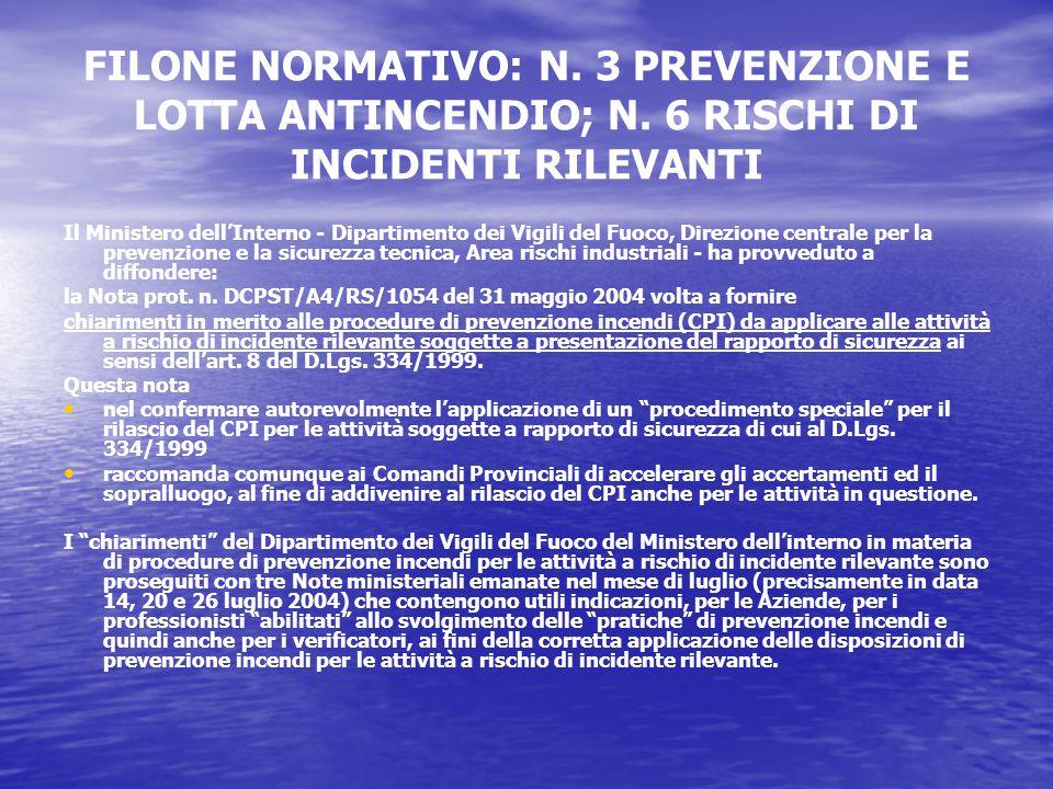 FILONE NORMATIVO: N. 3 PREVENZIONE E LOTTA ANTINCENDIO; N.