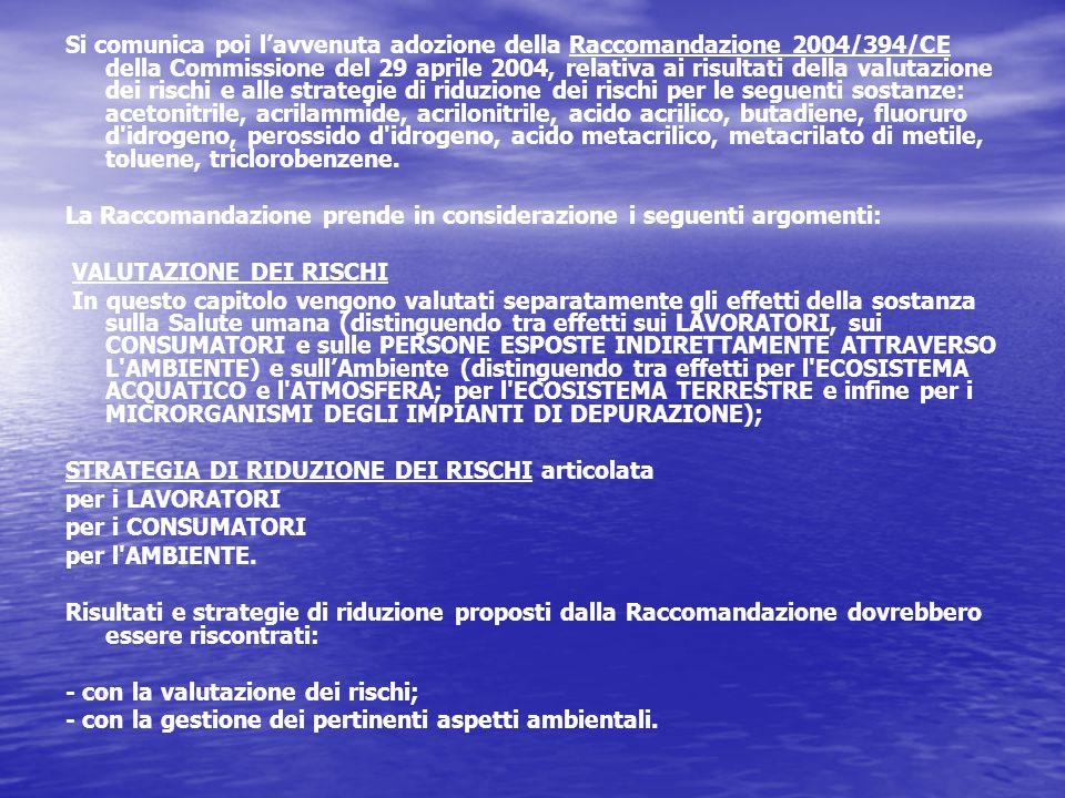 Si comunica poi l'avvenuta adozione della Raccomandazione 2004/394/CE della Commissione del 29 aprile 2004, relativa ai risultati della valutazione dei rischi e alle strategie di riduzione dei rischi per le seguenti sostanze: acetonitrile, acrilammide, acrilonitrile, acido acrilico, butadiene, fluoruro d idrogeno, perossido d idrogeno, acido metacrilico, metacrilato di metile, toluene, triclorobenzene.
