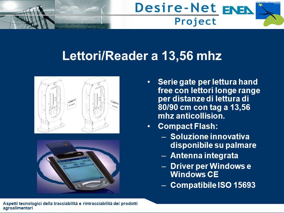 Lettori/Reader a 13,56 mhz Serie gate per lettura hand free con lettori longe range per distanze di lettura di 80/90 cm con tag a 13,56 mhz anticollision.