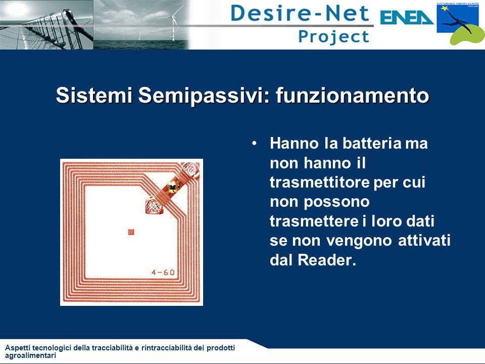 Sistemi Semipassivi: funzionamento Hanno la batteria ma non hanno il trasmettitore per cui non possono trasmettere i loro dati se non vengono attivati dal Reader.