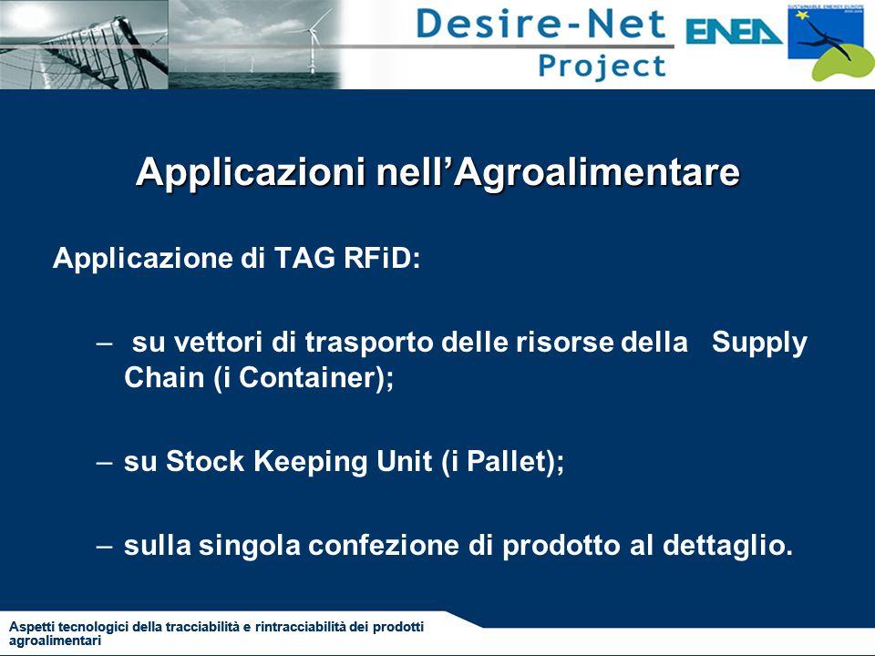 Applicazioni nell'Agroalimentare Applicazione di TAG RFiD: – su vettori di trasporto delle risorse della Supply Chain (i Container); –su Stock Keeping Unit (i Pallet); –sulla singola confezione di prodotto al dettaglio.