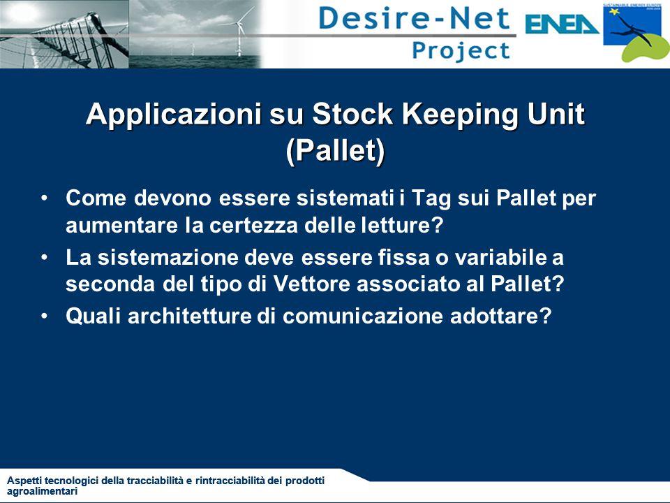 Applicazioni su Stock Keeping Unit (Pallet) Come devono essere sistemati i Tag sui Pallet per aumentare la certezza delle letture.