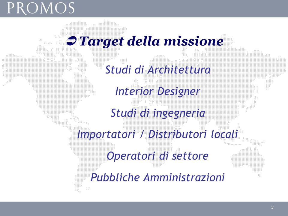 3  Target della missione Studi di Architettura Interior Designer Studi di ingegneria Importatori / Distributori locali Operatori di settore Pubbliche Amministrazioni