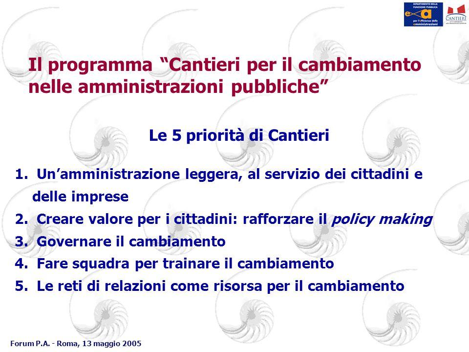 """Forum P.A. - Roma, 13 maggio 2005 Il programma """"Cantieri per il cambiamento nelle amministrazioni pubbliche"""" Le 5 priorità di Cantieri 1. Un'amministr"""