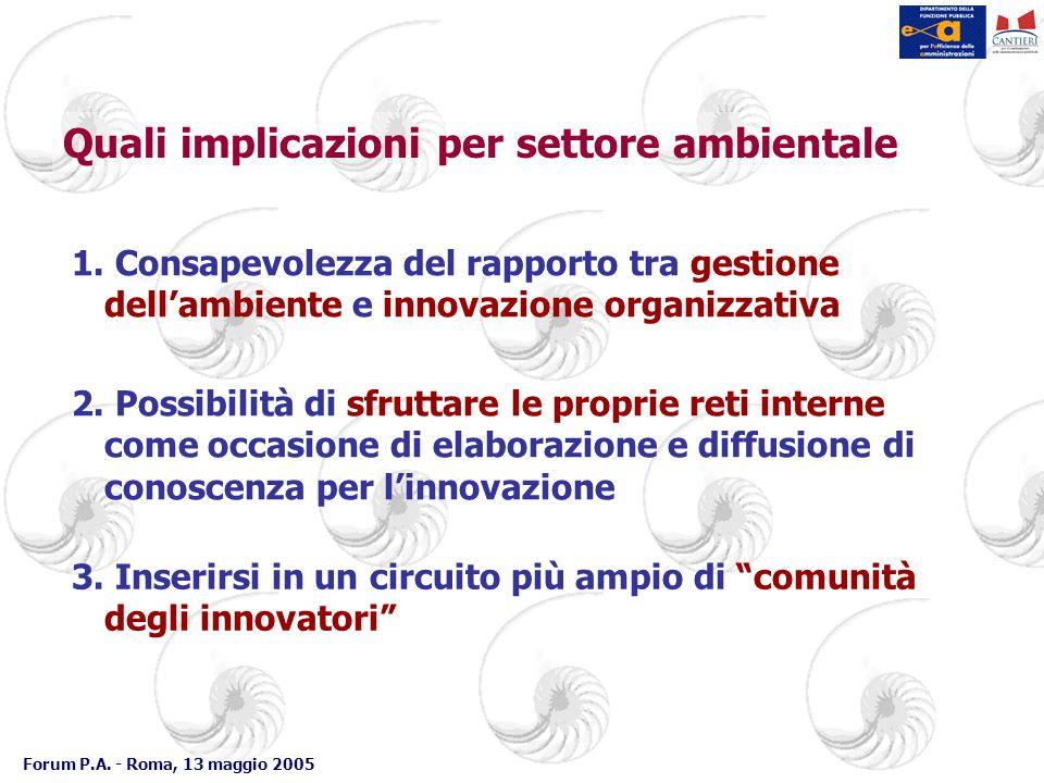 Forum P.A. - Roma, 13 maggio 2005 Quali implicazioni per settore ambientale 1. Consapevolezza del rapporto tra gestione dell'ambiente e innovazione or