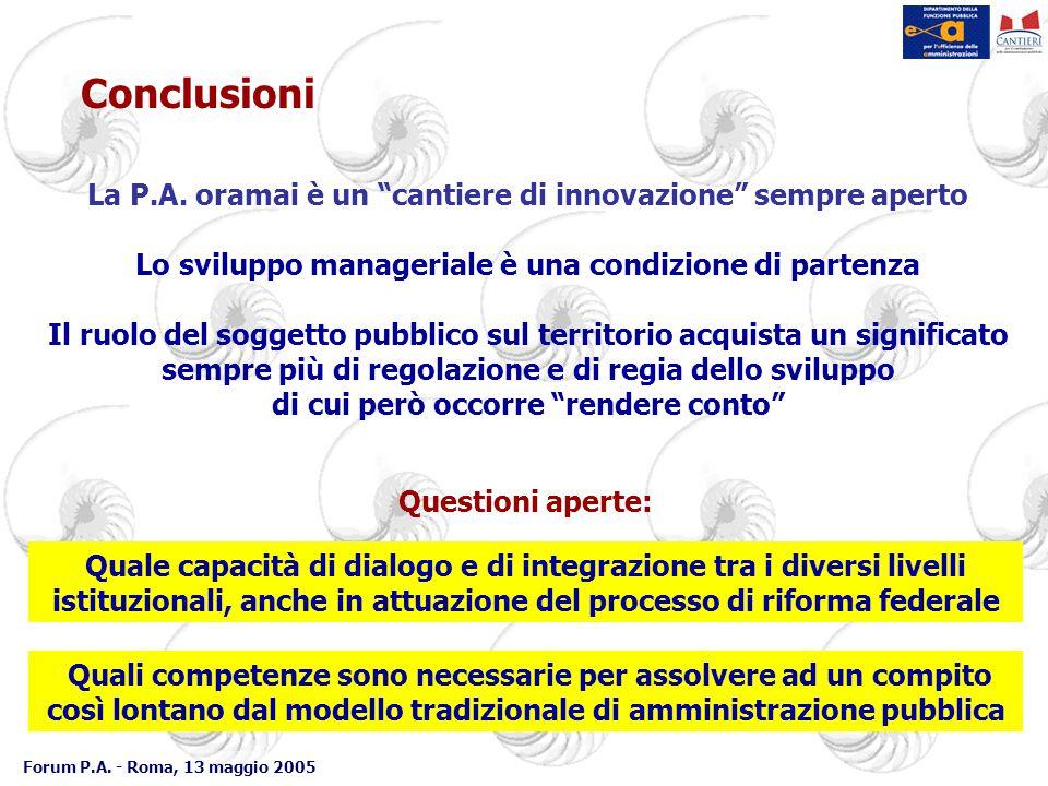 """Forum P.A. - Roma, 13 maggio 2005 Conclusioni La P.A. oramai è un """"cantiere di innovazione"""" sempre aperto Lo sviluppo manageriale è una condizione di"""