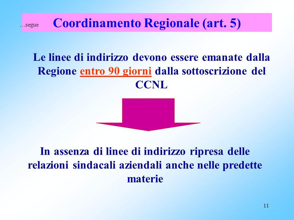 10 Il comma 6 Possibilità di integrare le materie espressamente previste al comma 1. Definizione all'interno di protocolli definiti in ciascuna Region