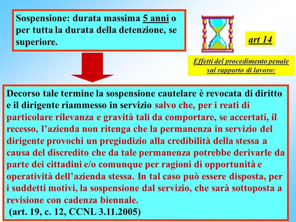 20 ART. 36: …………………………………… 3.bis – In ogni caso l'azienda è tenuta ad attivare le procedure di cui all'art. 36 del CCNL 5.12.1996 nell'ipotesi in cui
