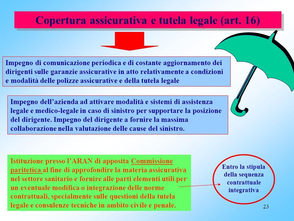 22 CCNL 8.6.2000, art. 27 Tipologie di incarico A) Incarico di direzione di struttura complessa (tra cui Dipartimenti, Distretto, Presidio ospedaliero