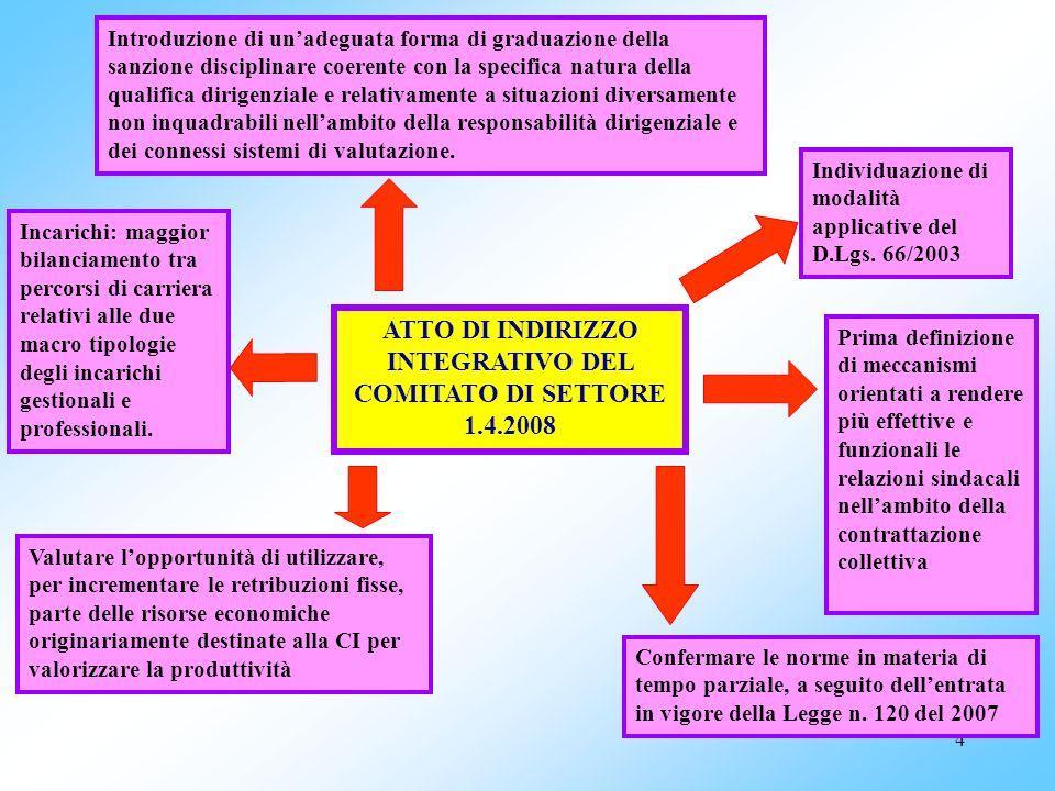 44 Comitato di settore comparto Sanità Composizione: -Assessore Finanze Lombardia (Presidente) - Assessore sanità Emilia Romagna - Assessore sanità Friuli VG - Assessore sanità Toscana - Assessore sanità Veneto - Assessore sanità Puglia - Assessore sanità Provincia aut.