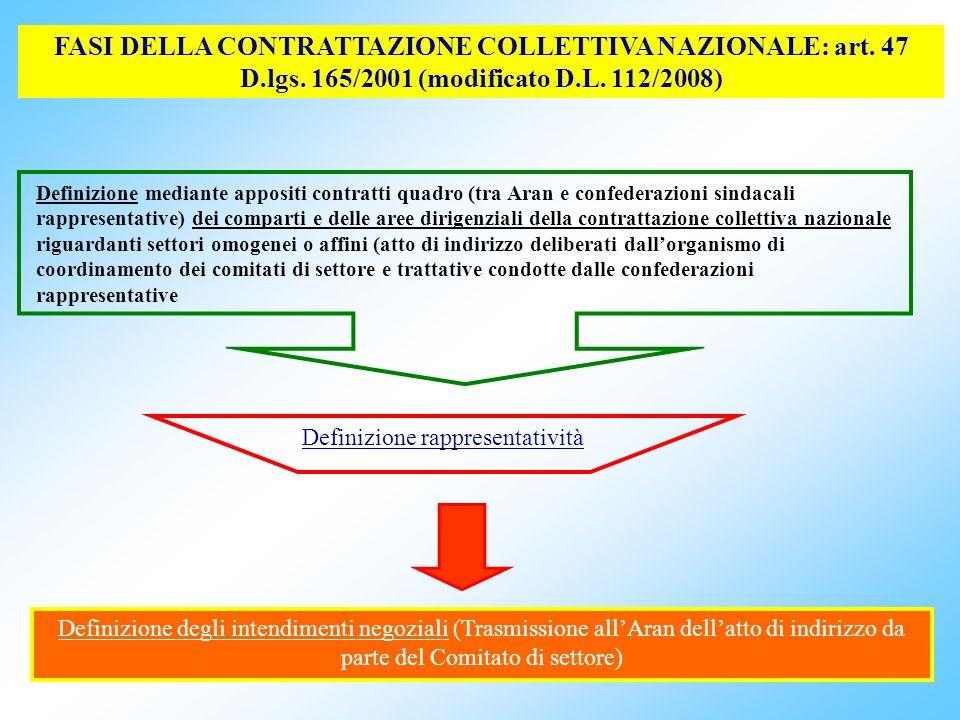 44 Comitato di settore comparto Sanità Composizione: -Assessore Finanze Lombardia (Presidente) - Assessore sanità Emilia Romagna - Assessore sanità Fr