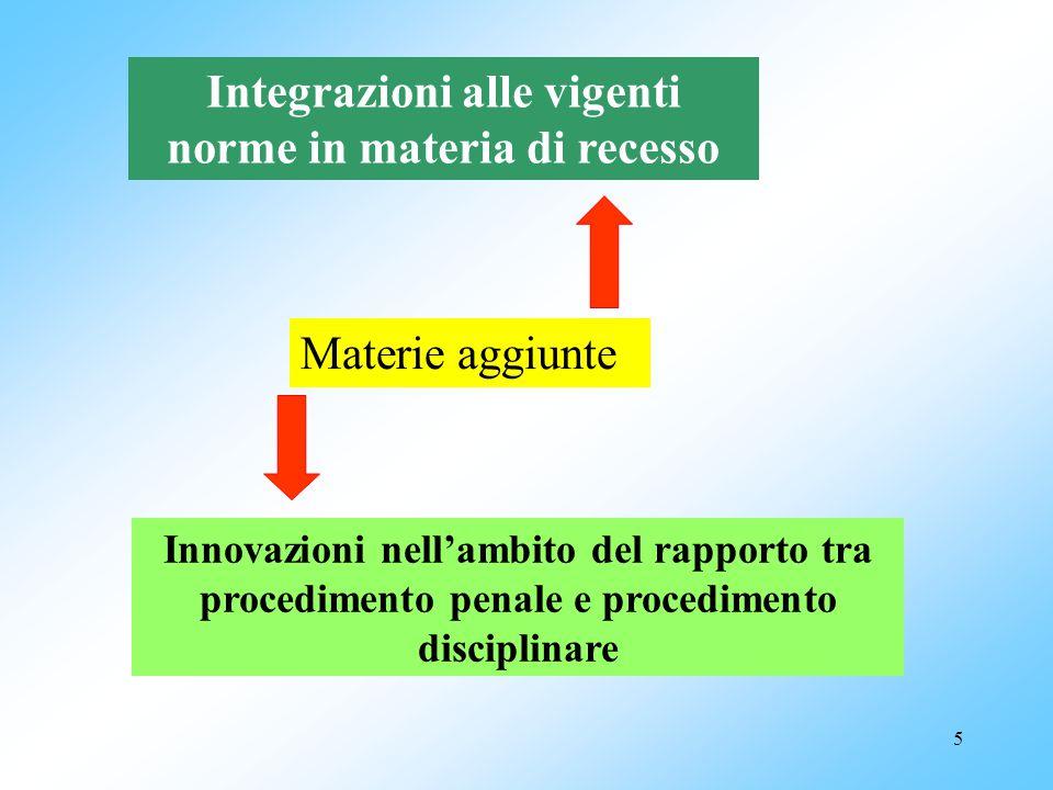 5 Integrazioni alle vigenti norme in materia di recesso Materie aggiunte Innovazioni nell'ambito del rapporto tra procedimento penale e procedimento disciplinare