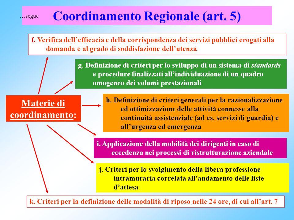 9 Coordinamento Regionale (art.5) …segue Materie di coordinamento: g.