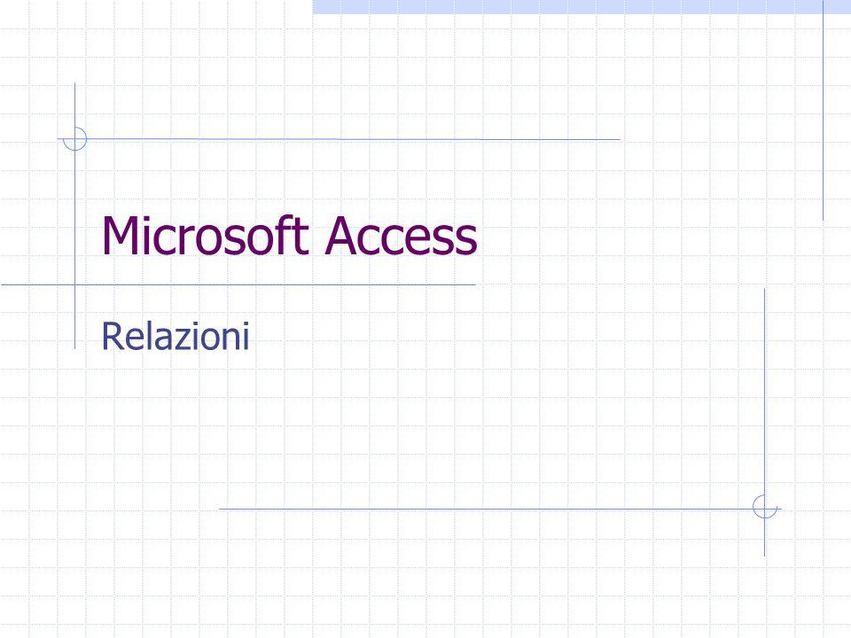In Access, le relazioni non sono le relazione del modello relazionale.