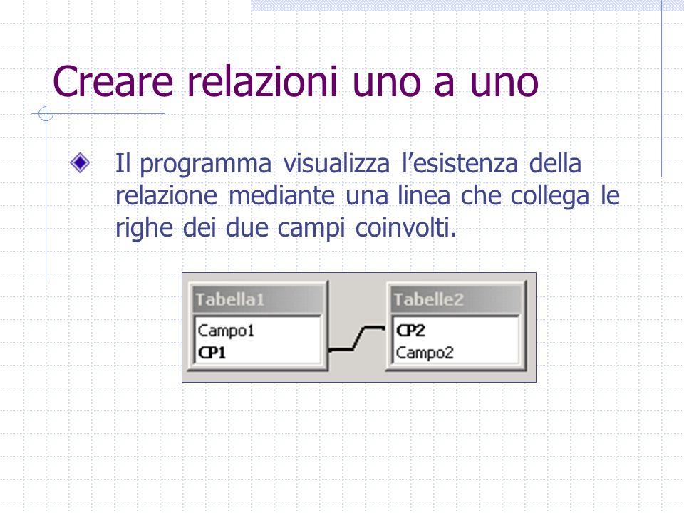 Creare relazioni uno a uno Il programma visualizza l'esistenza della relazione mediante una linea che collega le righe dei due campi coinvolti.