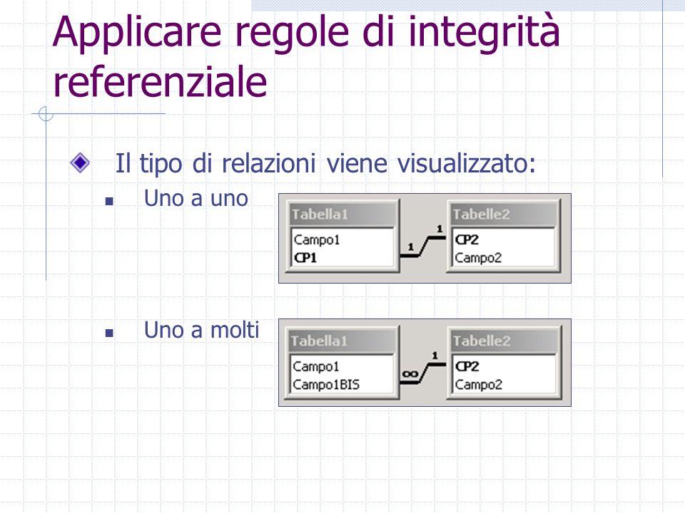 Applicare regole di integrità referenziale Il tipo di relazioni viene visualizzato: Uno a uno Uno a molti