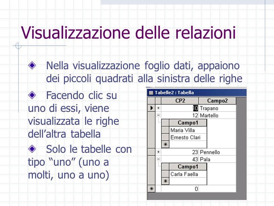 Visualizzazione delle relazioni Nella visualizzazione foglio dati, appaiono dei piccoli quadrati alla sinistra delle righe Facendo clic su uno di essi, viene visualizzata le righe dell'altra tabella Solo le tabelle con tipo uno (uno a molti, uno a uno)