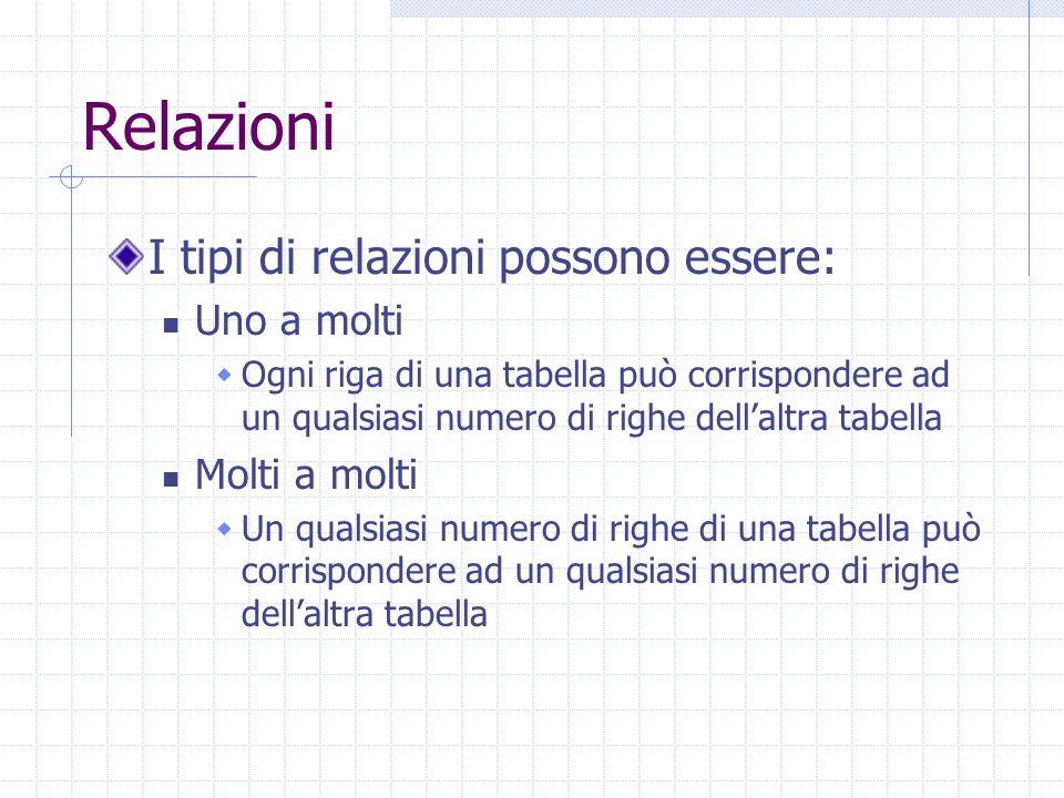Relazioni I tipi di relazioni possono essere: Uno a molti  Ogni riga di una tabella può corrispondere ad un qualsiasi numero di righe dell'altra tabella Molti a molti  Un qualsiasi numero di righe di una tabella può corrispondere ad un qualsiasi numero di righe dell'altra tabella