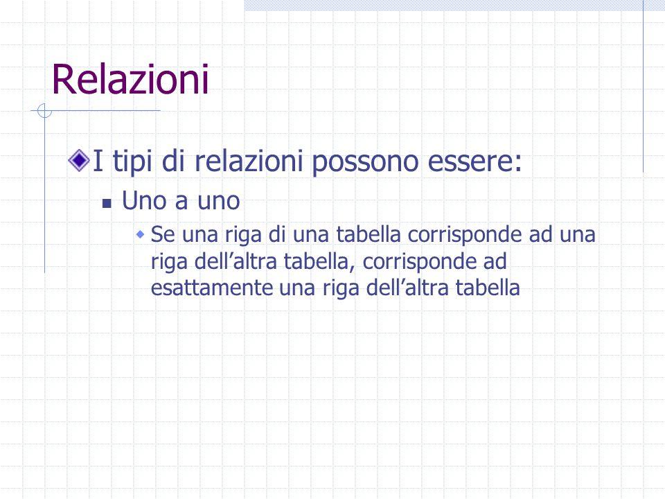 Relazioni I tipi di relazioni possono essere: Uno a uno  Se una riga di una tabella corrisponde ad una riga dell'altra tabella, corrisponde ad esatta
