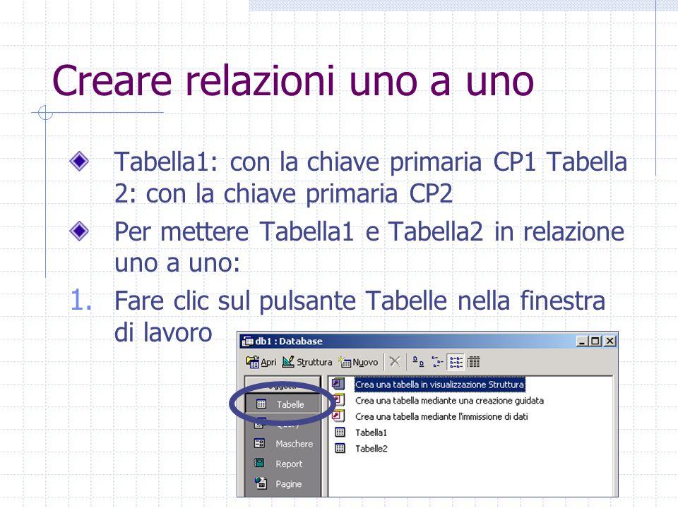 Creare relazioni uno a uno Tabella1: con la chiave primaria CP1 Tabella 2: con la chiave primaria CP2 Per mettere Tabella1 e Tabella2 in relazione uno a uno: 1.