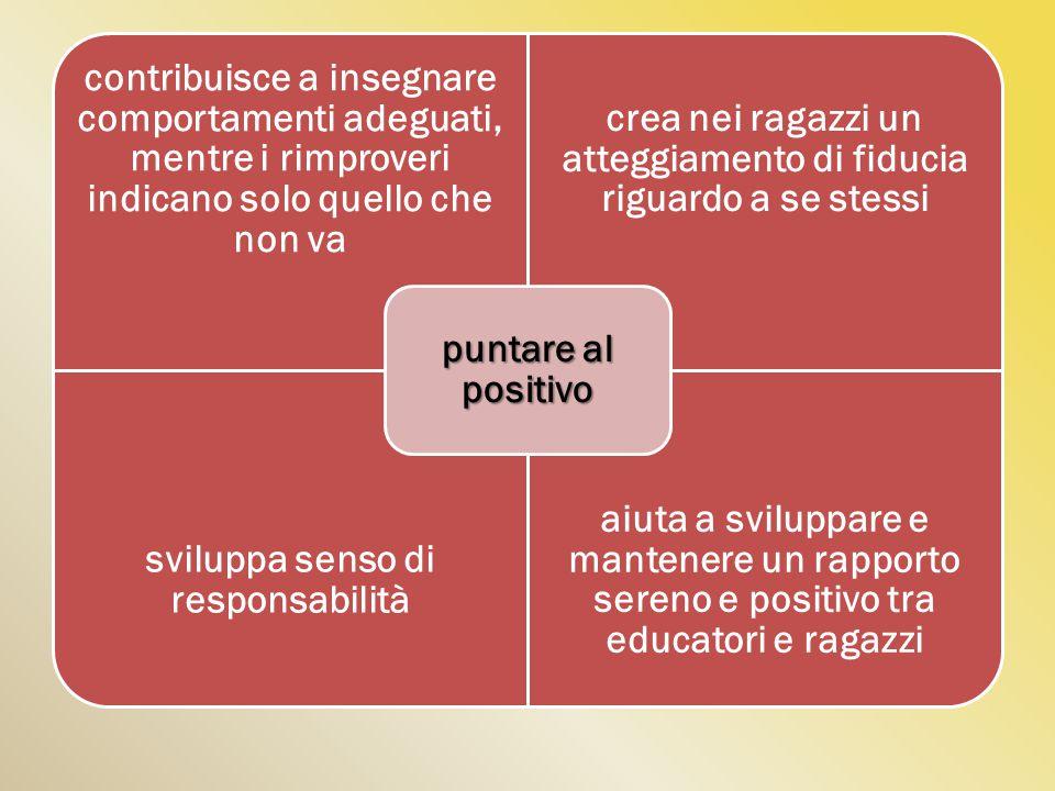 contribuisce a insegnare comportamenti adeguati, mentre i rimproveri indicano solo quello che non va crea nei ragazzi un atteggiamento di fiducia riguardo a se stessi sviluppa senso di responsabilità aiuta a sviluppare e mantenere un rapporto sereno e positivo tra educatori e ragazzi puntare al positivo