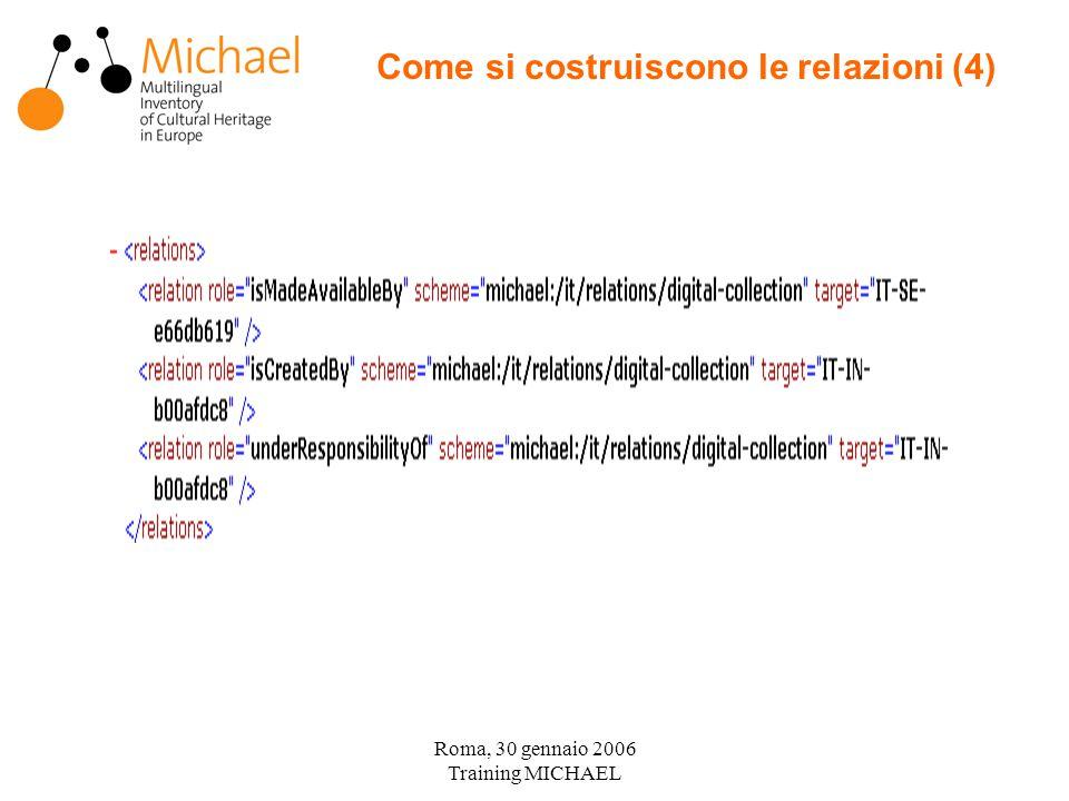 Roma, 30 gennaio 2006 Training MICHAEL Come si costruiscono le relazioni (4)